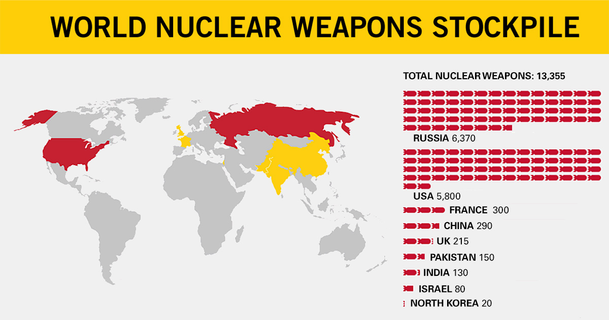 International Day for the Total Elimination of Nuclear Weapons | Graduate  House