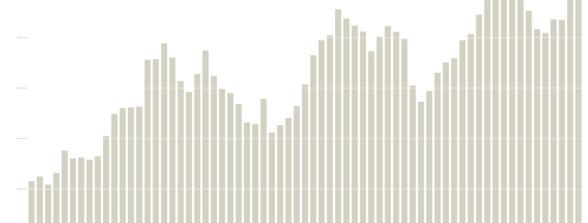 Annual spending by the Department of Energy and the Atomic Energy Commission on nuclear weapons research, development, testing and production.